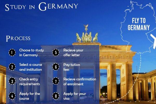 Chương trình du học THPT tại Đức - Du học cấp 3 ở Đức