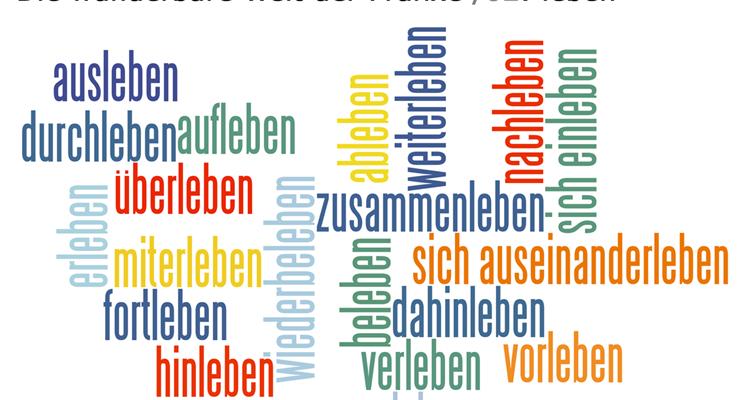 Tiền tố trong tiếng Đức (Präfix auf Deutsch)
