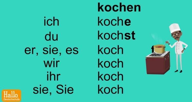 động từ tiếng Đức và các lưu ý quan trọng nhất