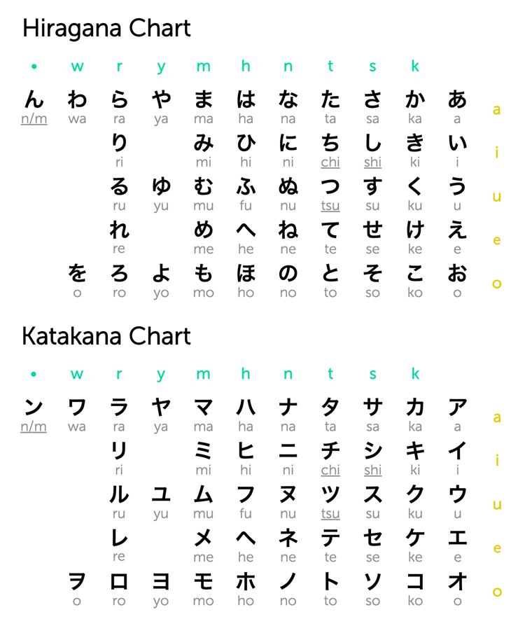 Tiếng đức và tiếng Nhật tiếng nào khó hơn?