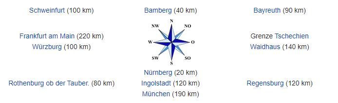 vị trí Erlangen