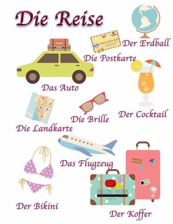List từ vựng tiếng Đức chủ đề du lịch đầy đủ nhất
