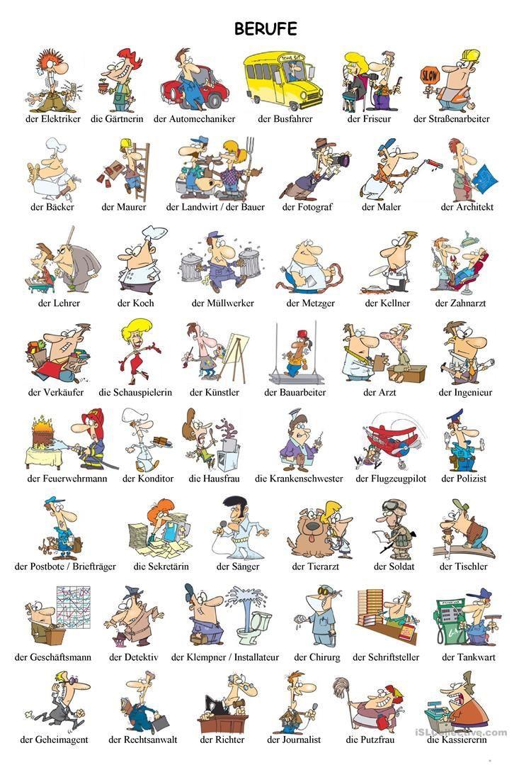 List từ vựng tiếng Đức chủ đề nghề nghiệp đầy đủ nhất