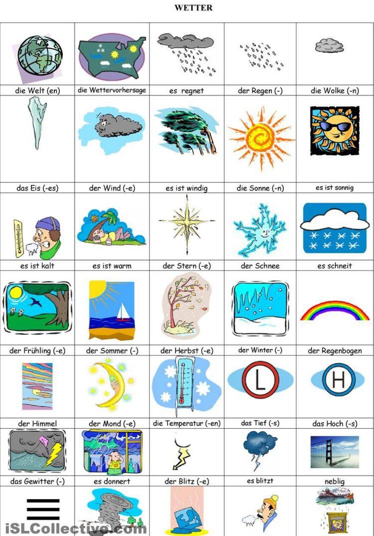 List từ vựng tiếng Đức chủ đề thời tiết đầy đủ nhất