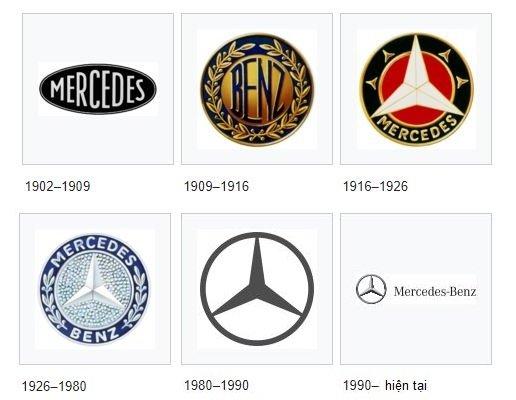 12 hãng xe ô tô nổi tiếng của Đức